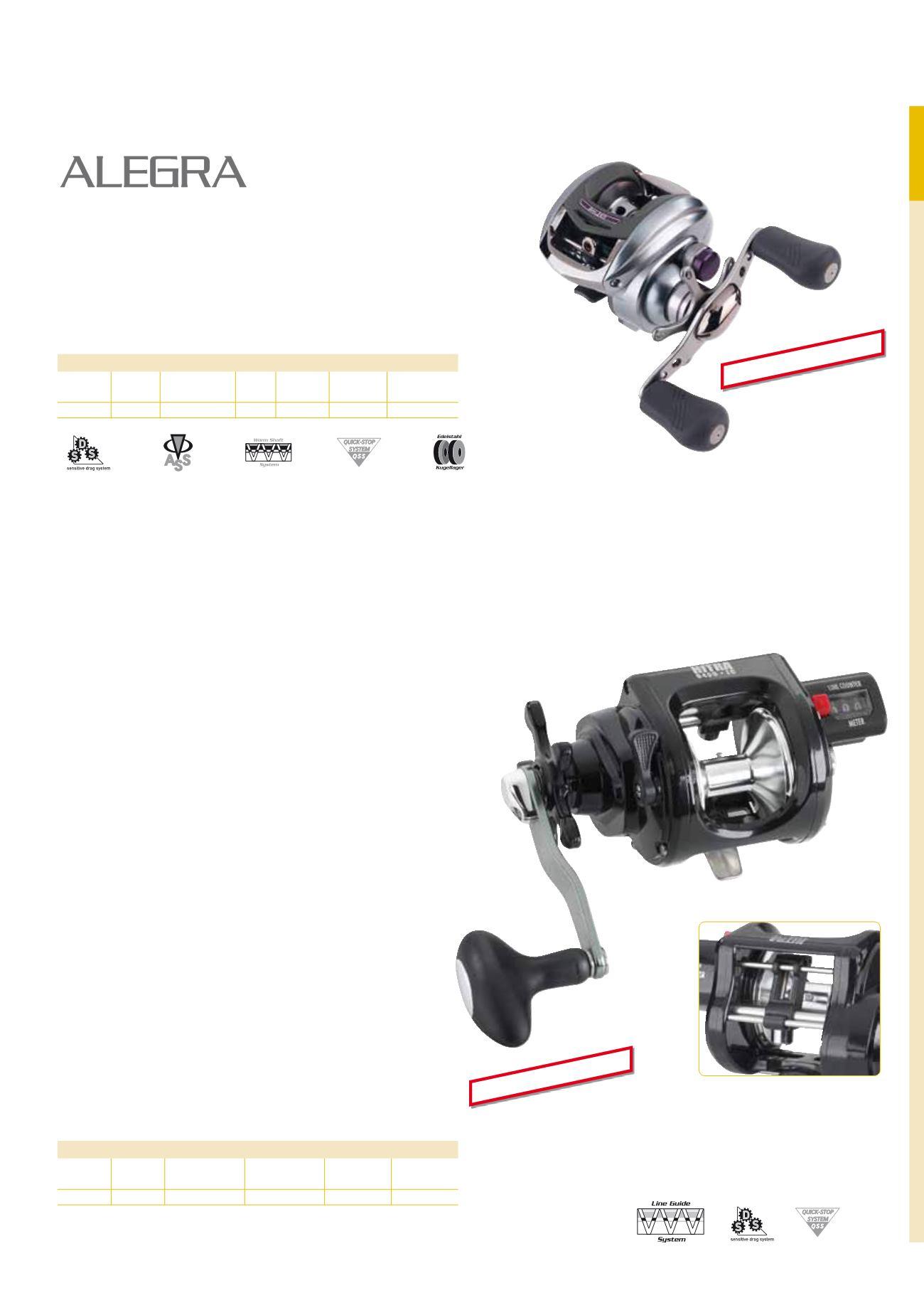 Balzer Hitra 6400 LCL Multirolle